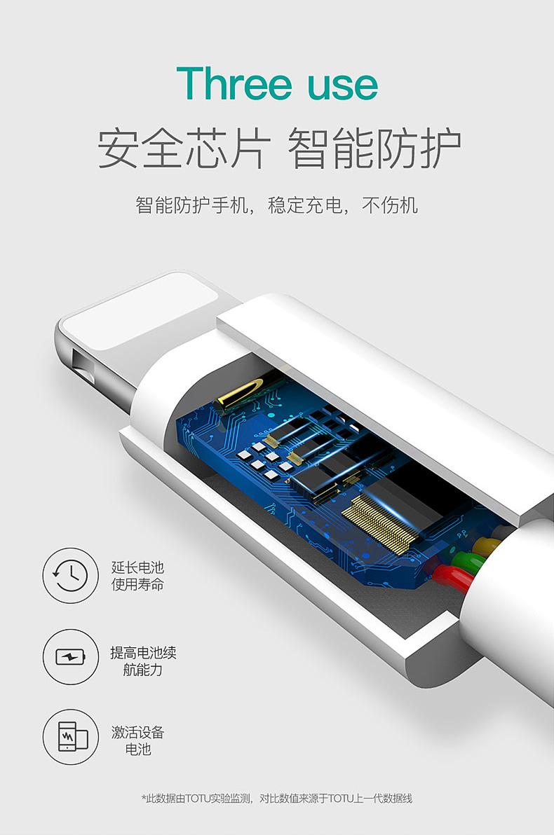 耀系列-一分三数据线(B3BB-010)40cm/1.2m
